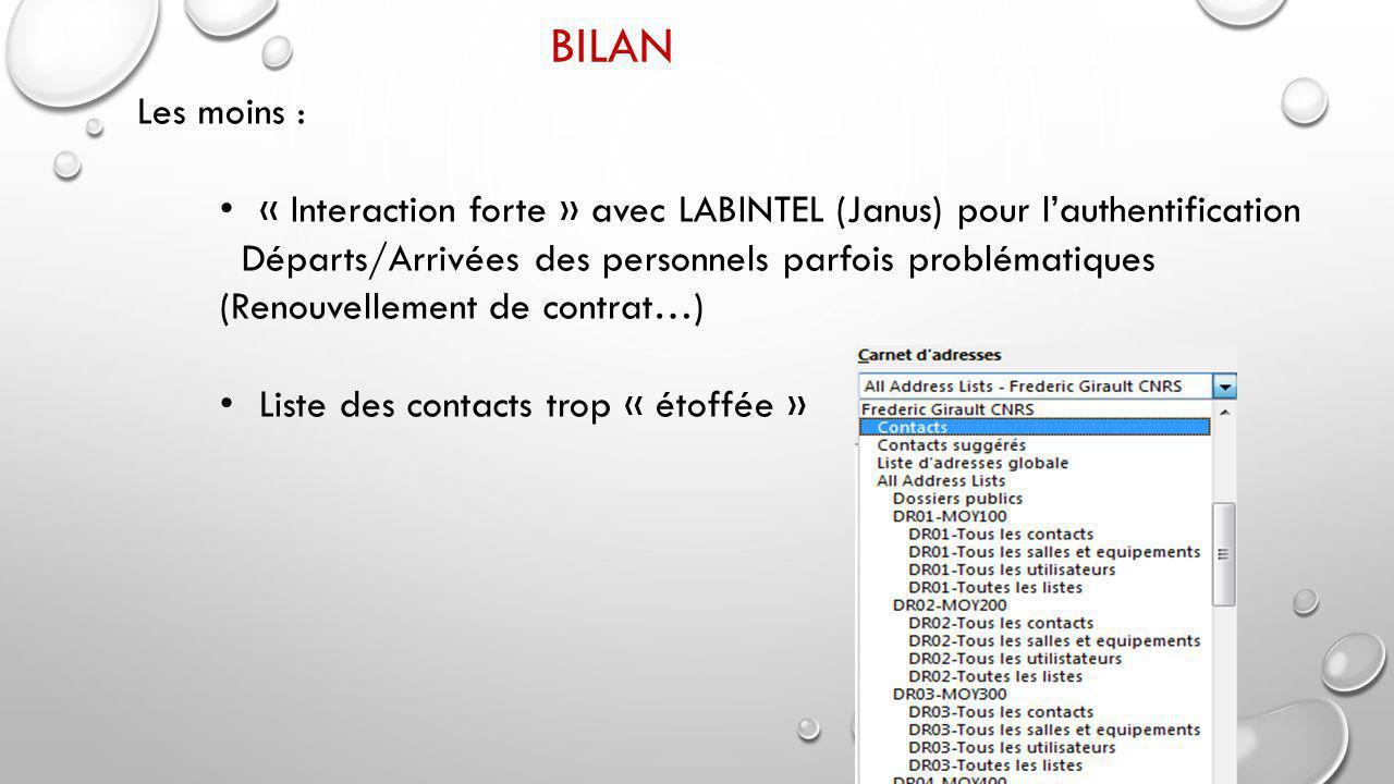 Bilan Les moins : « Interaction forte » avec LABINTEL (Janus) pour l'authentification.