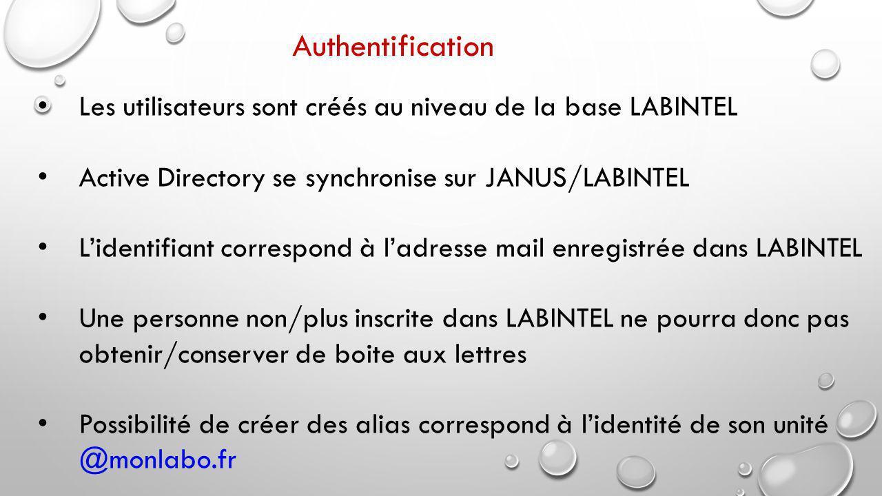 Authentification Les utilisateurs sont créés au niveau de la base LABINTEL. Active Directory se synchronise sur JANUS/LABINTEL.