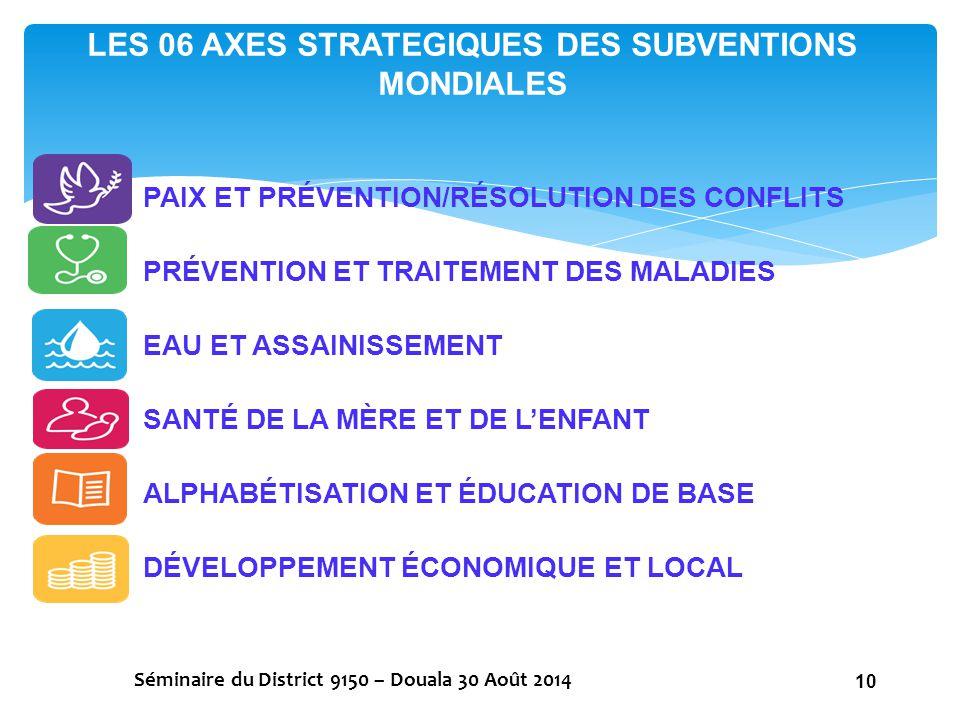LES 06 AXES STRATEGIQUES DES SUBVENTIONS MONDIALES