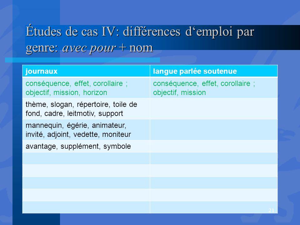 Études de cas IV: différences d'emploi par genre: avec pour + nom