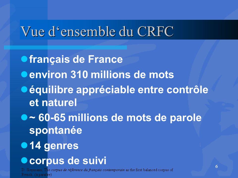 Vue d'ensemble du CRFC français de France environ 310 millions de mots