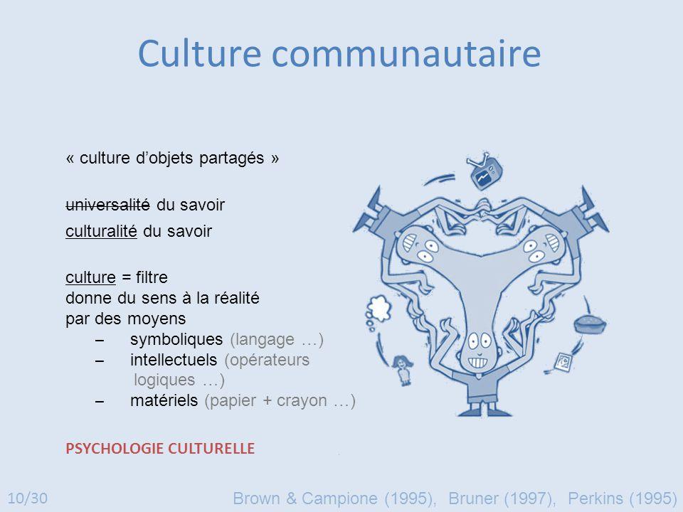 Culture communautaire