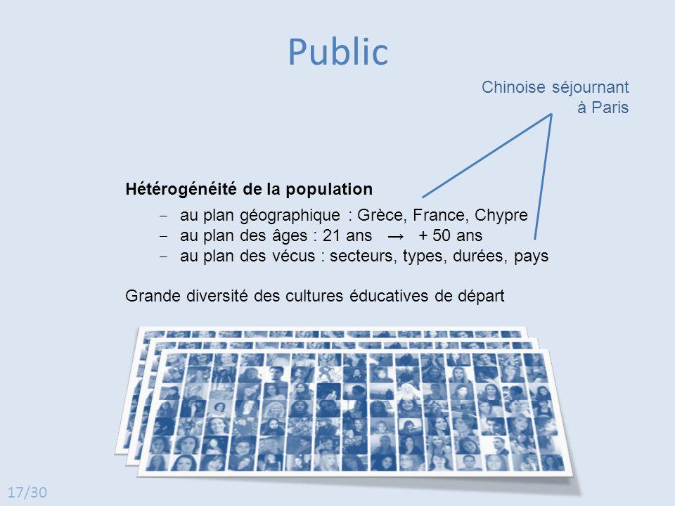 Public Chinoise séjournant à Paris Hétérogénéité de la population