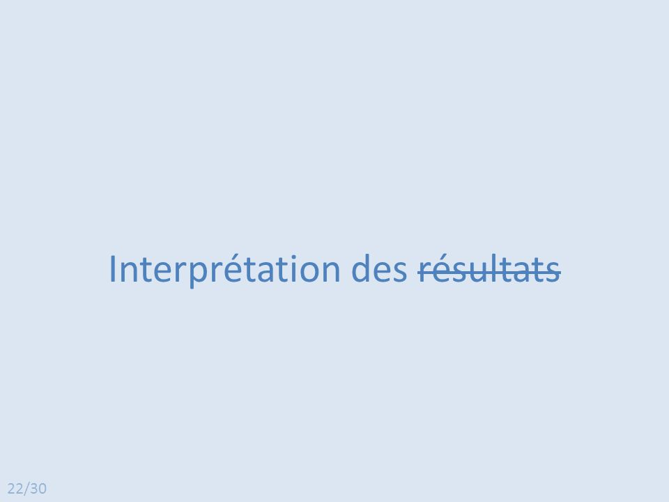 Interprétation des résultats