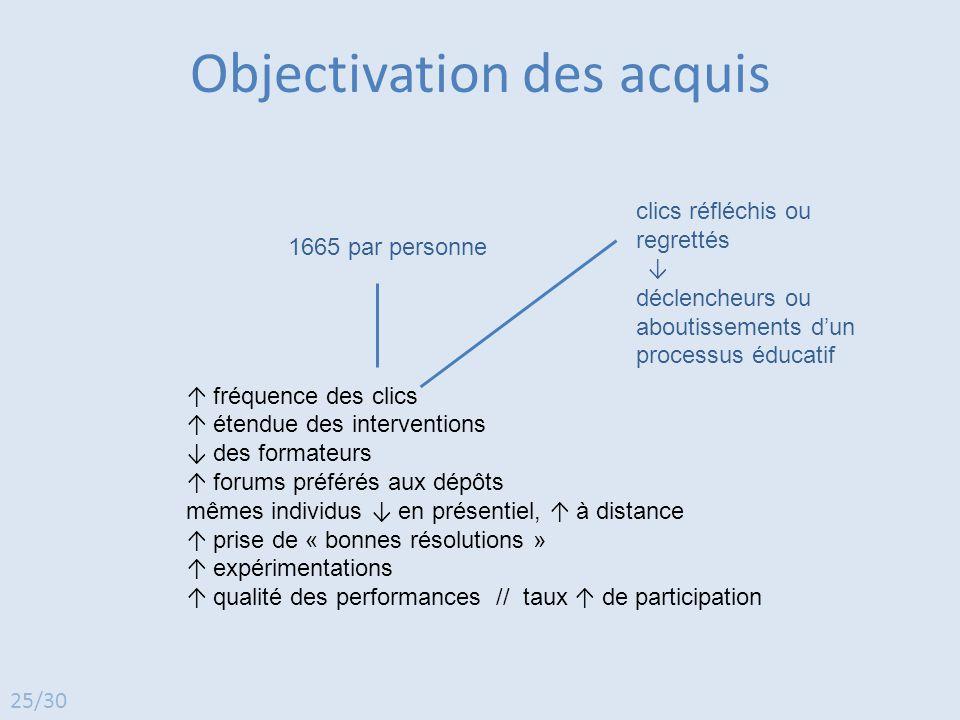 Objectivation des acquis