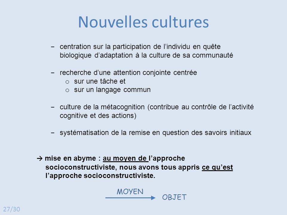 Nouvelles cultures centration sur la participation de l'individu en quête biologique d'adaptation à la culture de sa communauté.