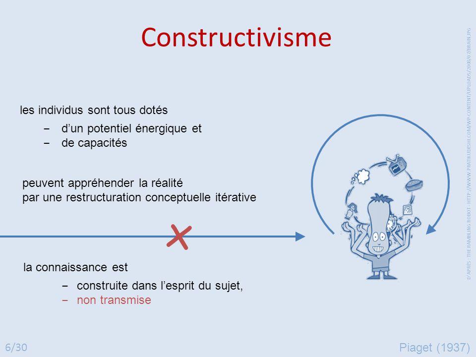 x Constructivisme les individus sont tous dotés
