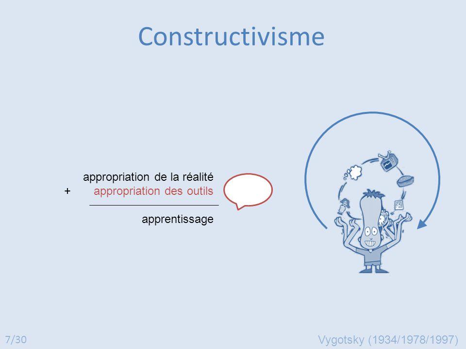 Constructivisme appropriation de la réalité + appropriation des outils