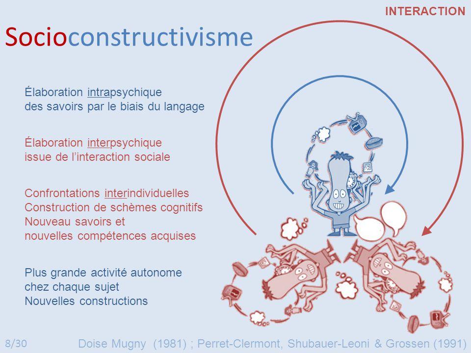Socioconstructivisme