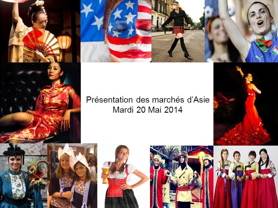 Présentation des marchés d'Asie Mardi 20 Mai 2014