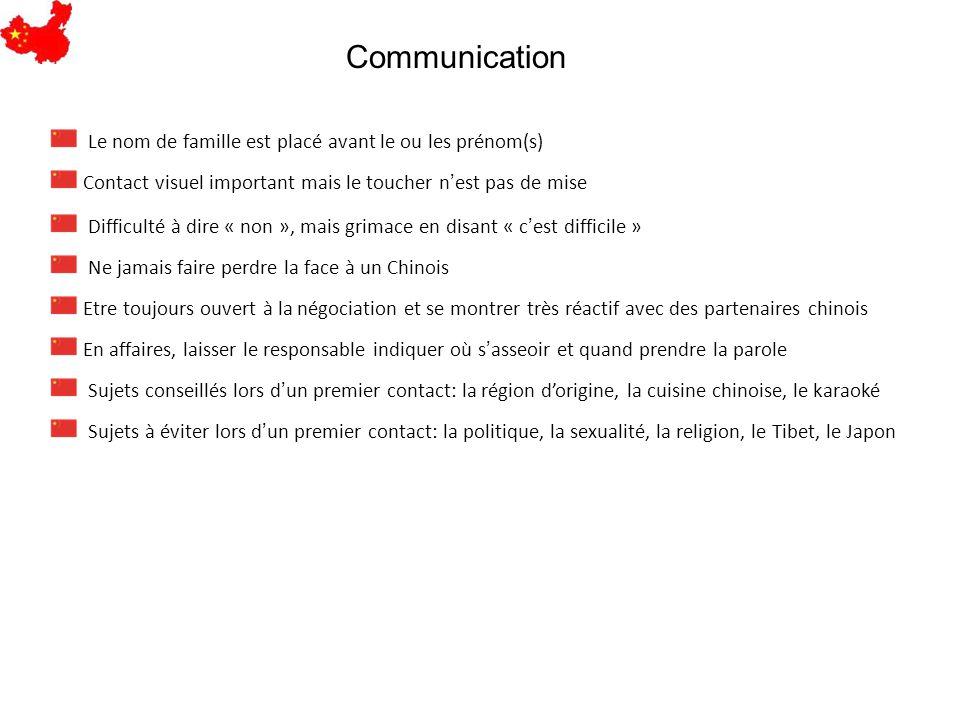 Communication Le nom de famille est placé avant le ou les prénom(s)
