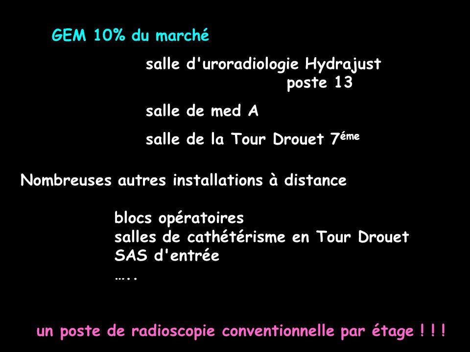 GEM 10% du marché salle d uroradiologie Hydrajust poste 13. salle de med A. salle de la Tour Drouet 7éme.