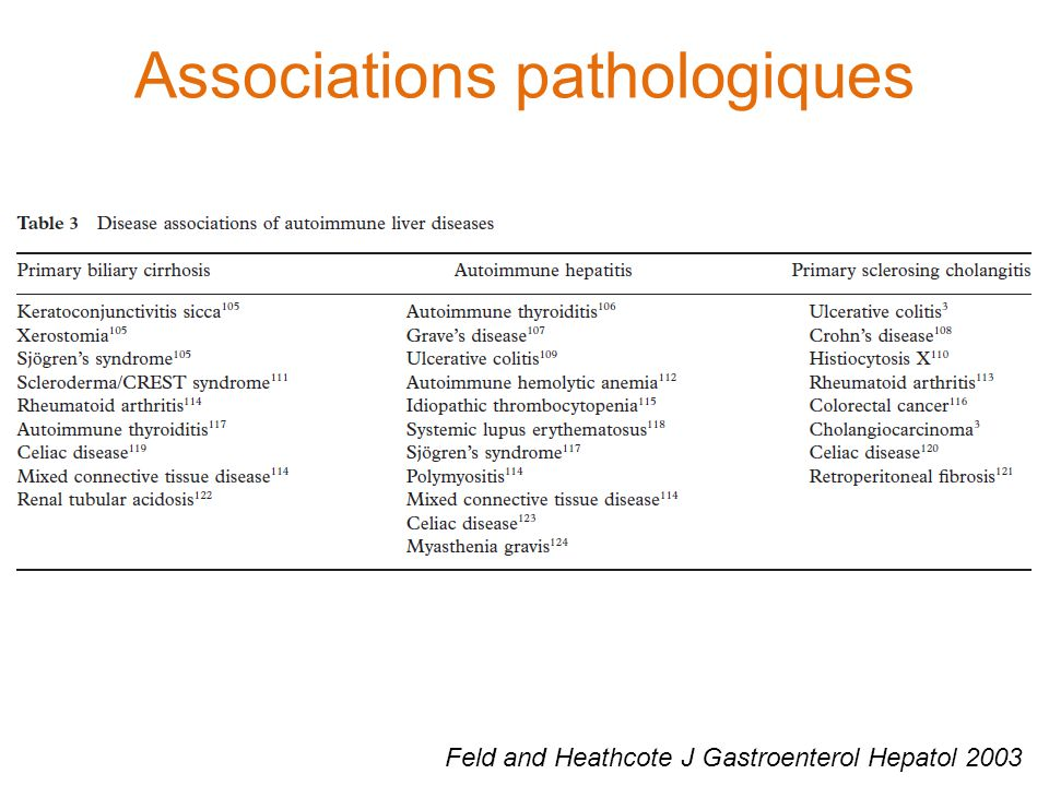 Associations pathologiques