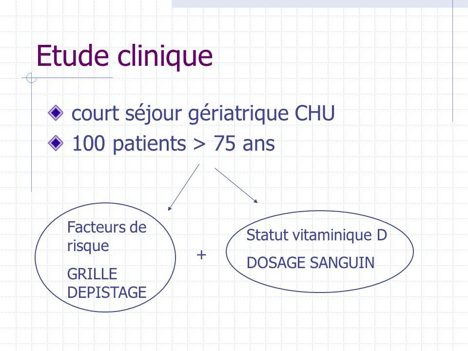 Etude clinique court séjour gériatrique CHU 100 patients > 75 ans