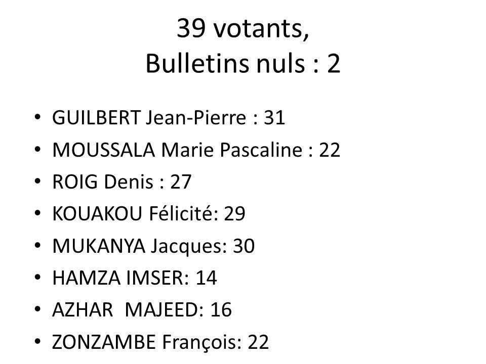 39 votants, Bulletins nuls : 2