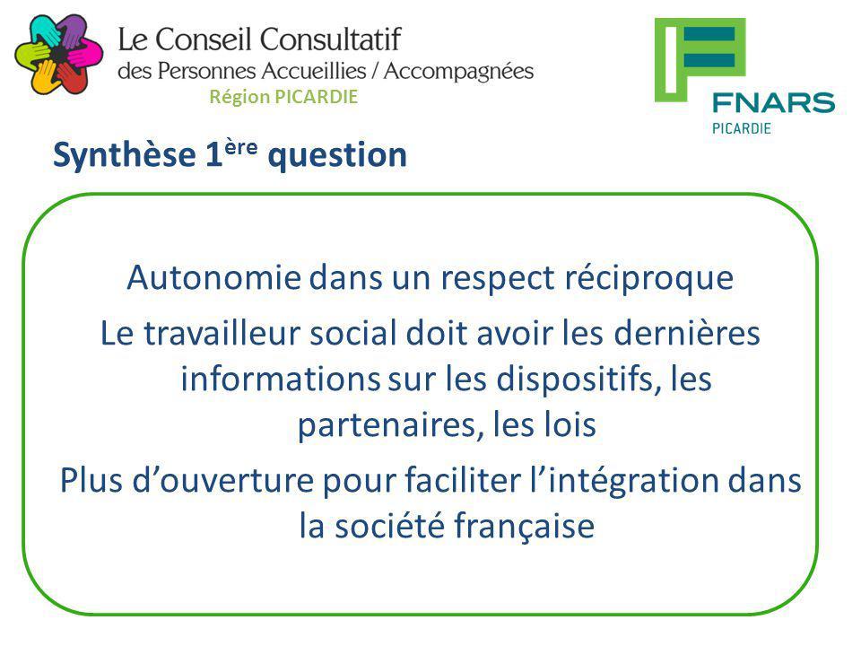 Région PICARDIE Synthèse 1ère question.
