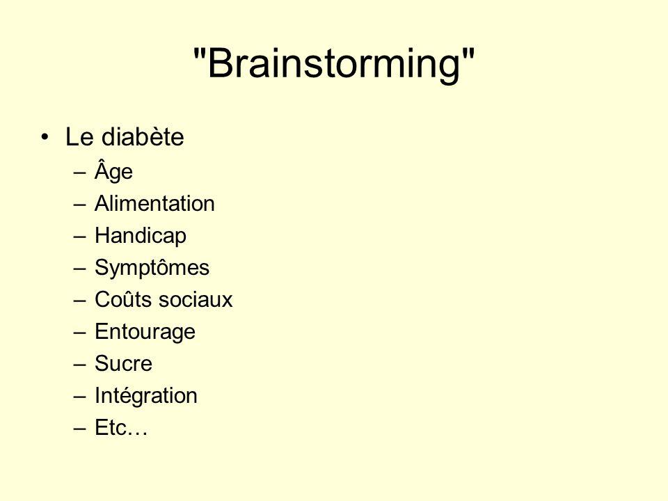Brainstorming Le diabète Âge Alimentation Handicap Symptômes