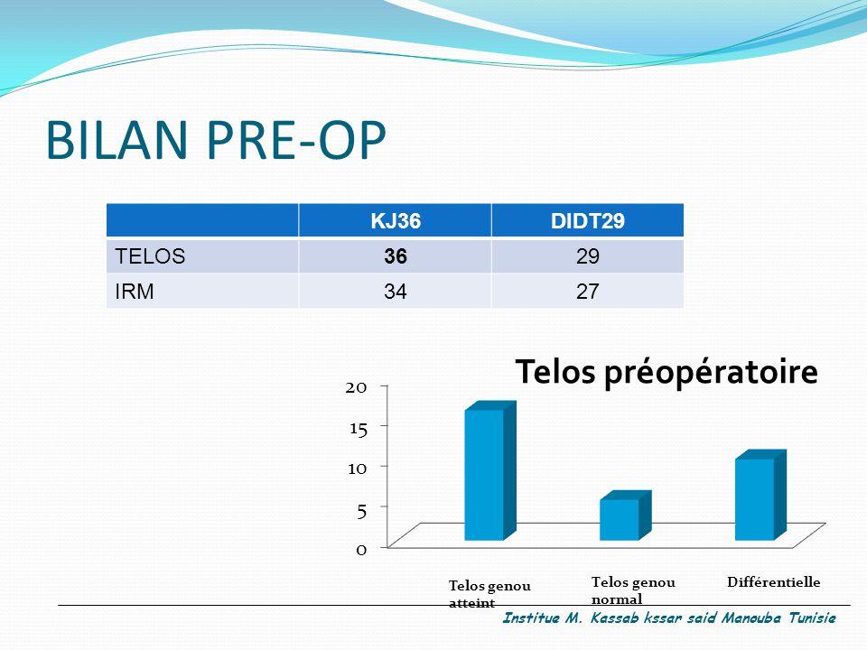 BILAN PRE-OP Telos préopératoire KJ36 DIDT29 TELOS 36 29 IRM 34 27