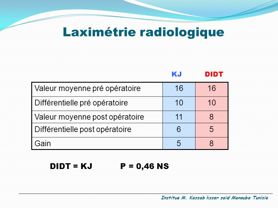 Laximétrie radiologique