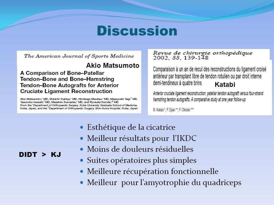 Discussion Esthétique de la cicatrice Meilleur résultats pour l'IKDC