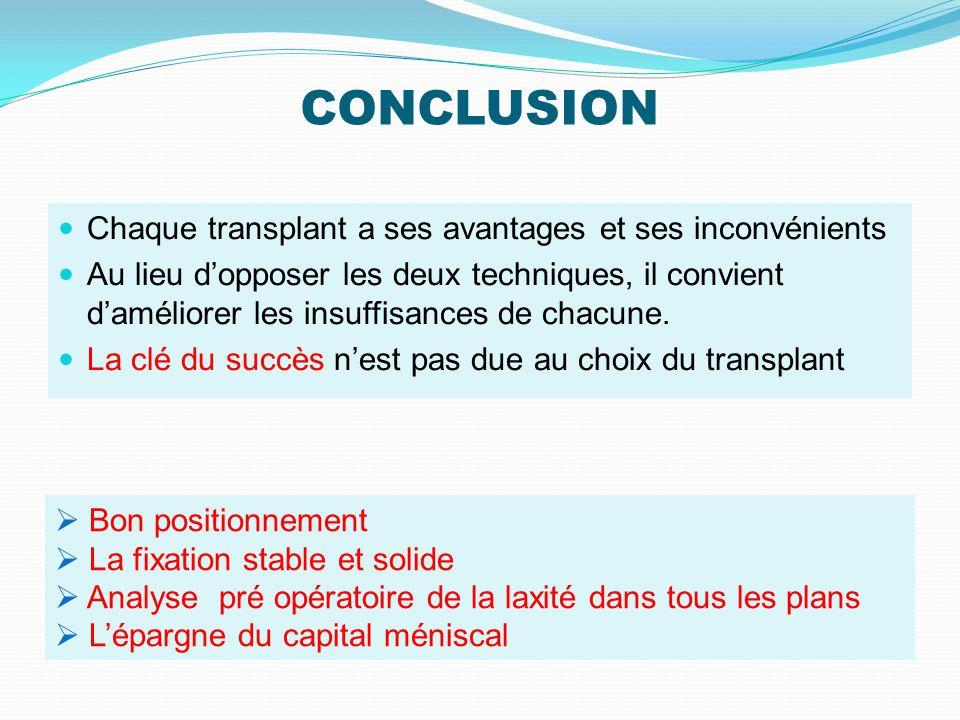 CONCLUSION Chaque transplant a ses avantages et ses inconvénients