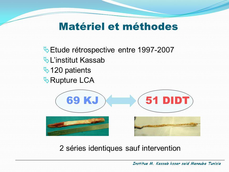 Matériel et méthodes 69 KJ 51 DIDT Etude rétrospective entre 1997-2007