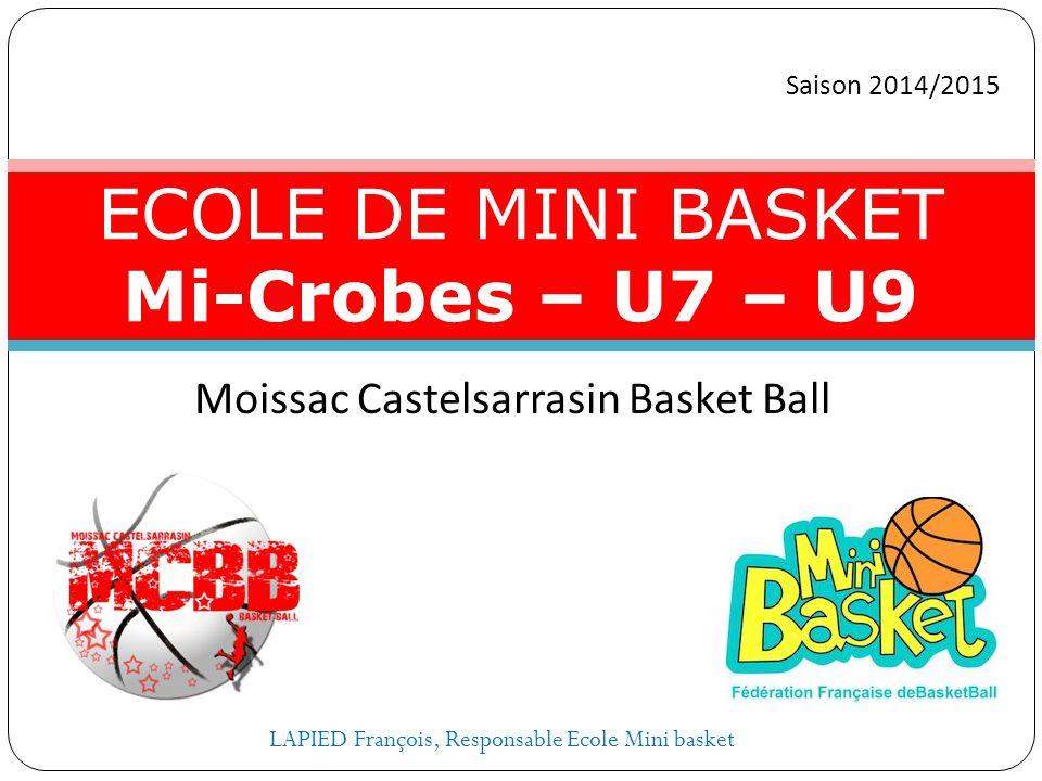ECOLE DE MINI BASKET Mi-Crobes – U7 – U9
