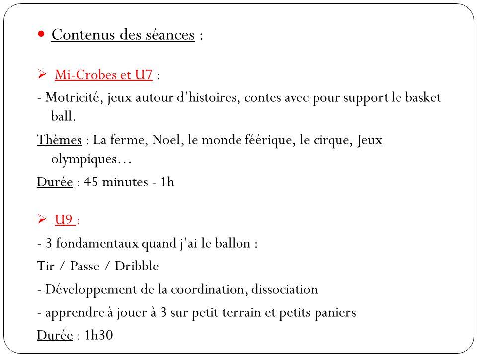 Contenus des séances : Mi-Crobes et U7 :