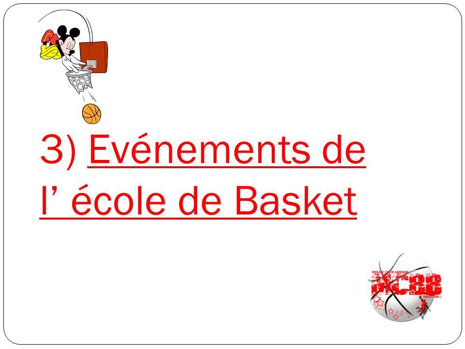 3) Evénements de l' école de Basket