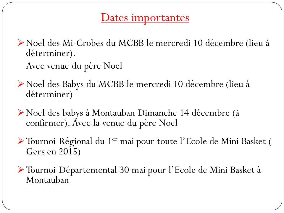 Dates importantes Noel des Mi-Crobes du MCBB le mercredi 10 décembre (lieu à déterminer). Avec venue du père Noel.