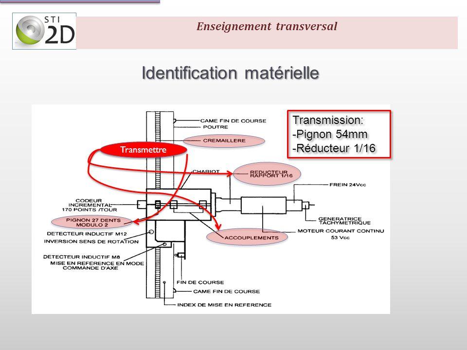 Identification matérielle