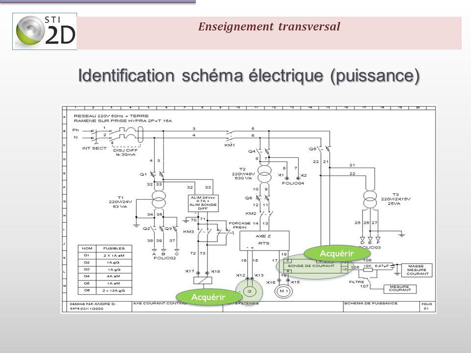 Identification schéma électrique (puissance)