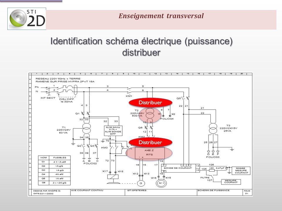 Identification schéma électrique (puissance) distribuer