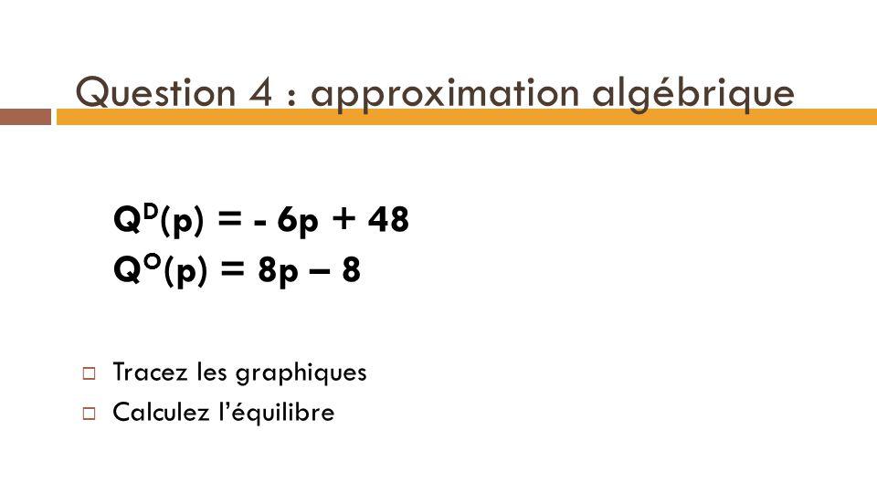 Question 4 : approximation algébrique