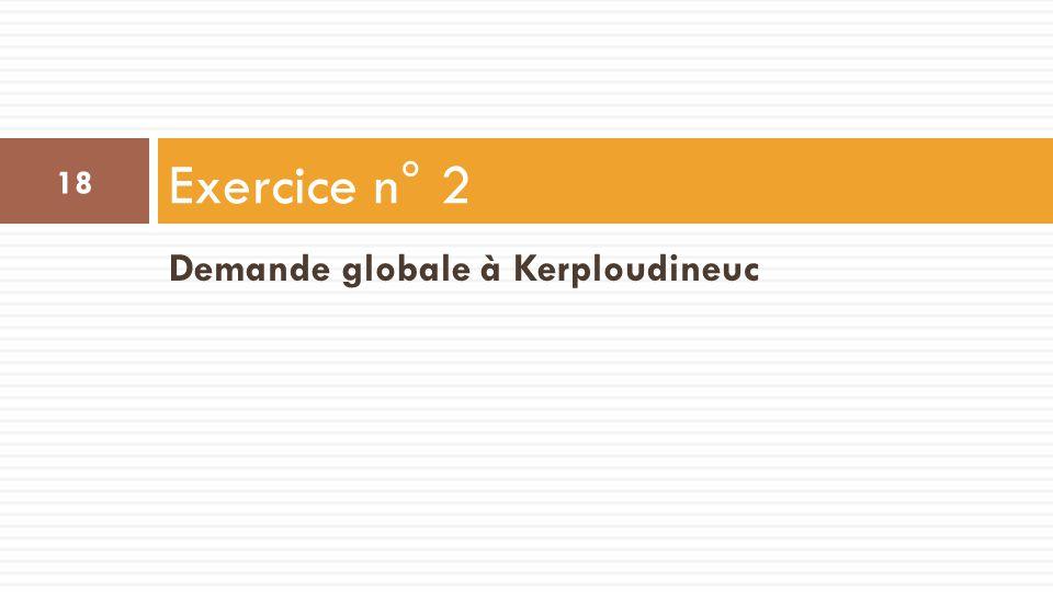 Exercice n° 2 Demande globale à Kerploudineuc