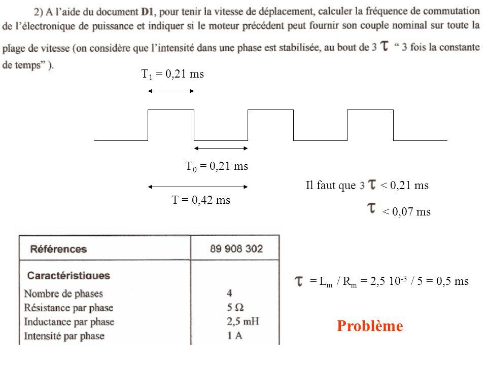 Problème T1 = 0,21 ms T0 = 0,21 ms Il faut que < 0,21 ms
