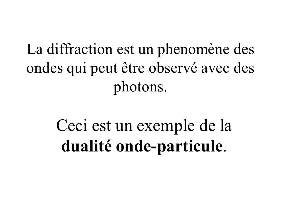 Ceci est un exemple de la dualité onde-particule.