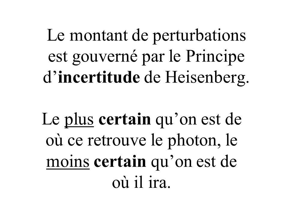 Le montant de perturbations est gouverné par le Principe d'incertitude de Heisenberg.