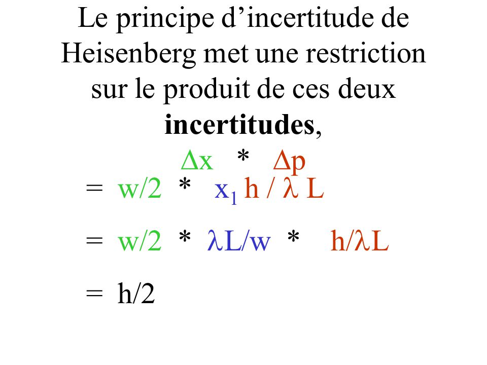 Le principe d'incertitude de Heisenberg met une restriction sur le produit de ces deux incertitudes,