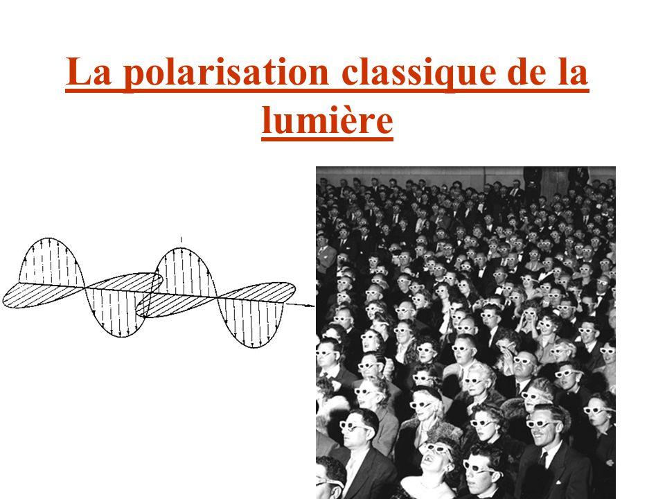 La polarisation classique de la lumière