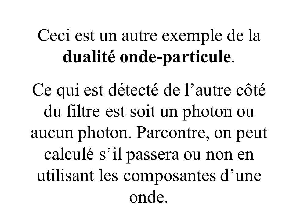 Ceci est un autre exemple de la dualité onde-particule.