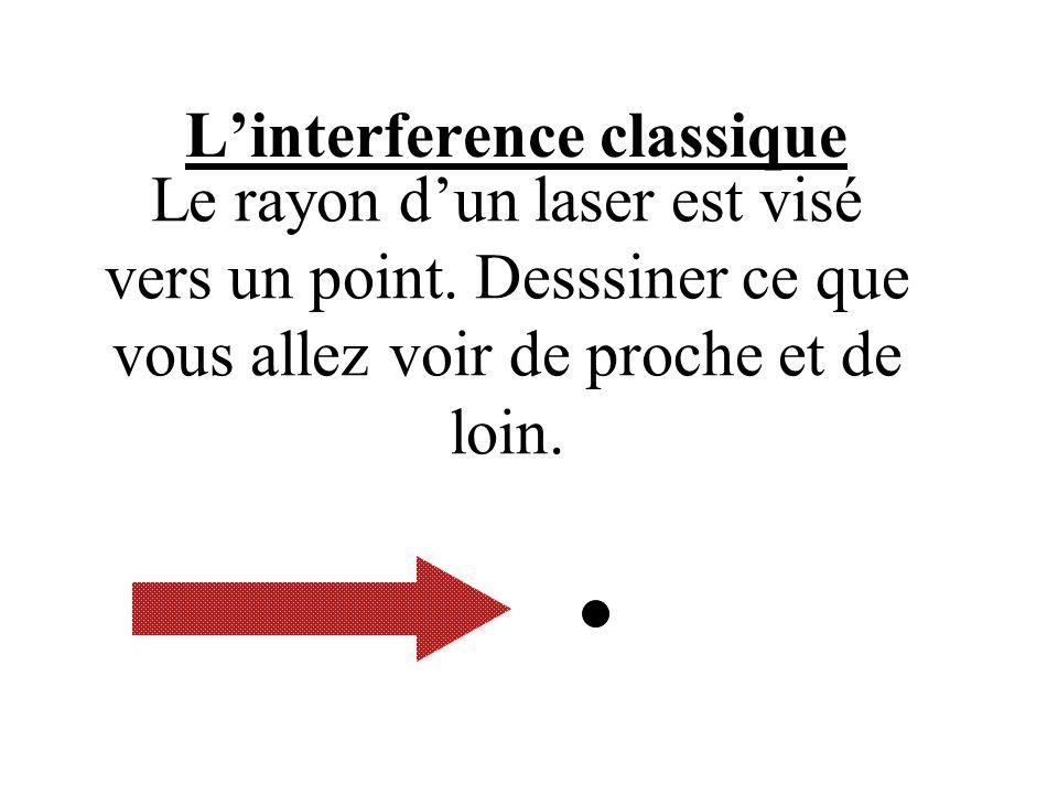 L'interference classique