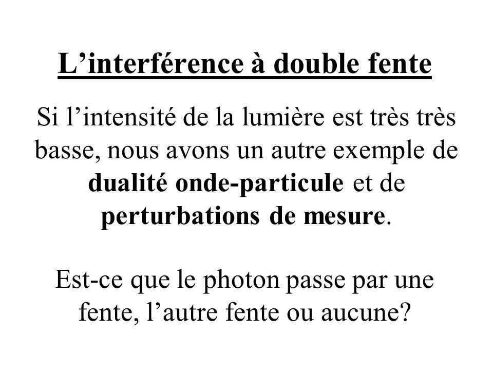 L'interférence à double fente