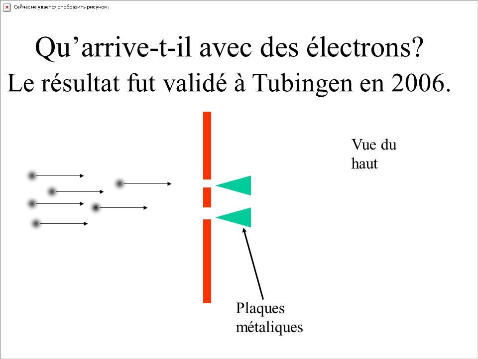 Qu'arrive-t-il avec des électrons