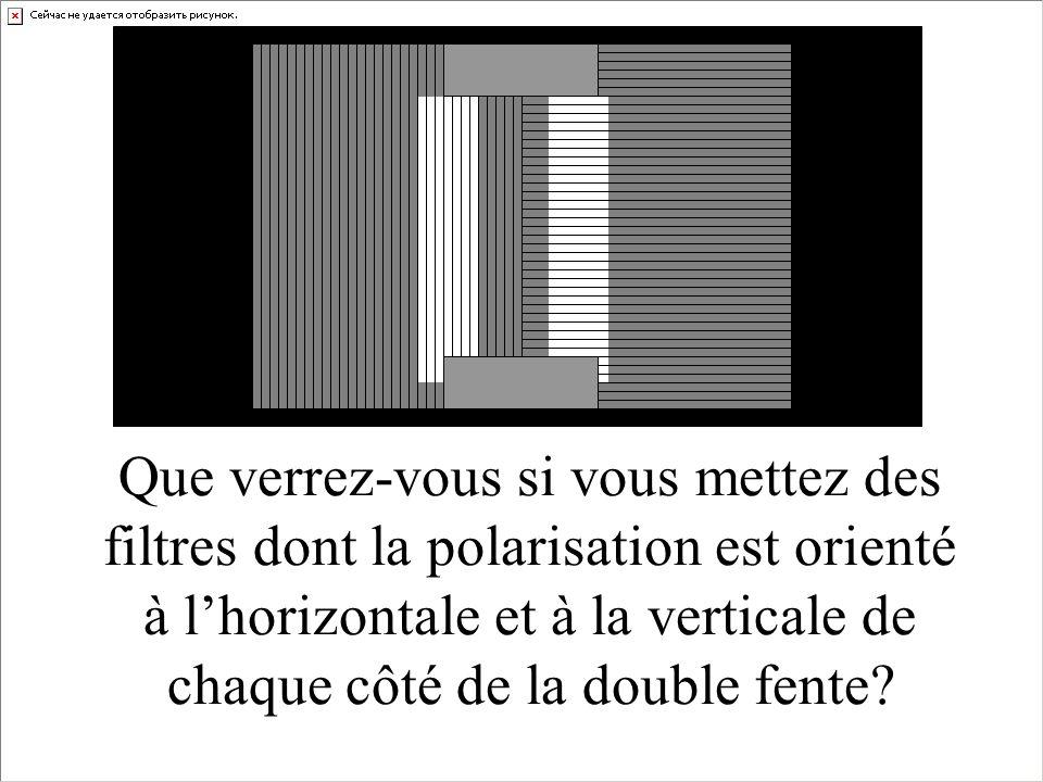 Que verrez-vous si vous mettez des filtres dont la polarisation est orienté à l'horizontale et à la verticale de chaque côté de la double fente