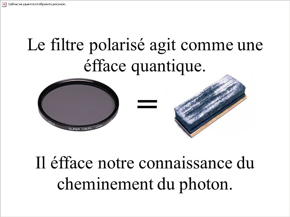 Le filtre polarisé agit comme une éfface quantique.
