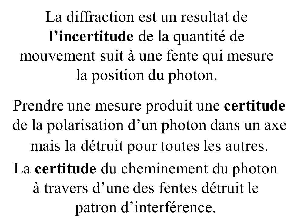 La diffraction est un resultat de l'incertitude de la quantité de mouvement suit à une fente qui mesure la position du photon.