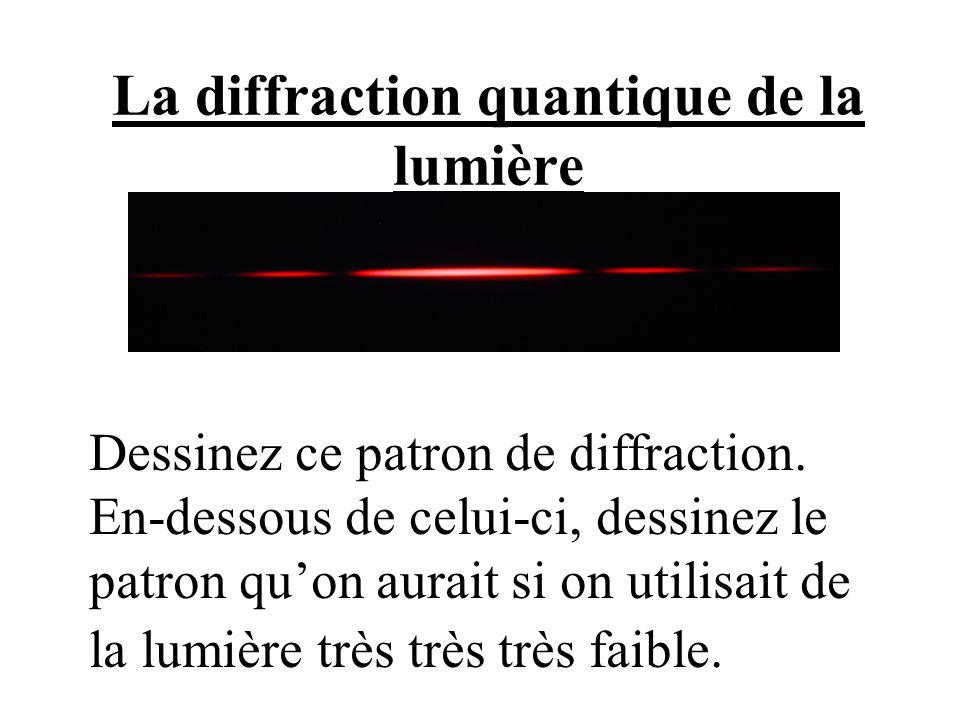 La diffraction quantique de la lumière