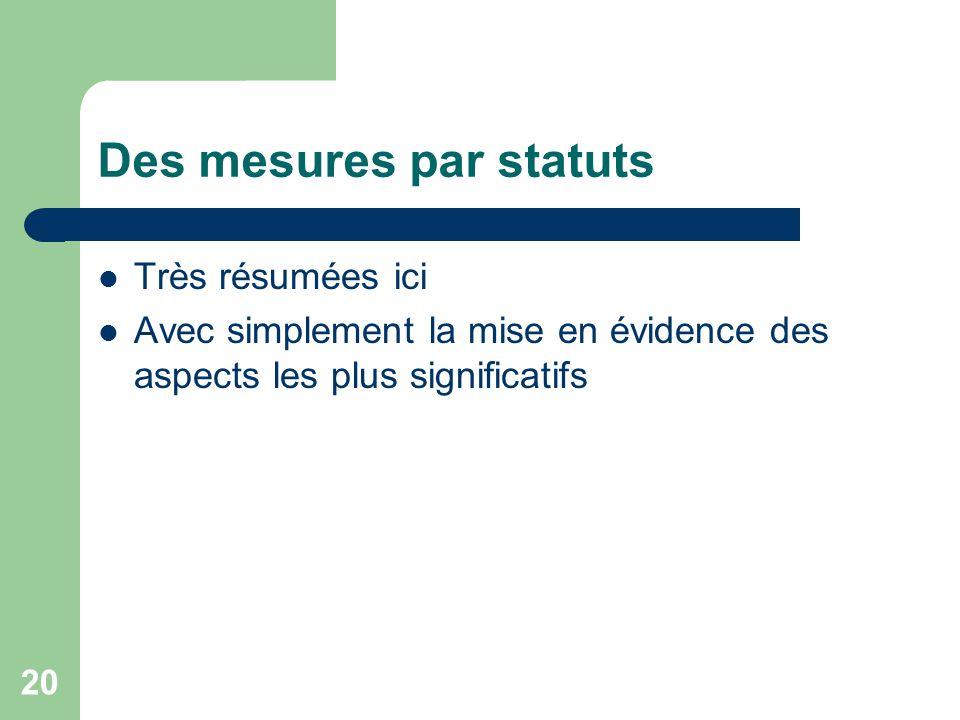 Des mesures par statuts
