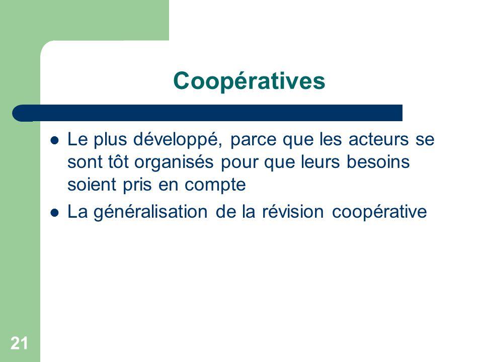 Coopératives Le plus développé, parce que les acteurs se sont tôt organisés pour que leurs besoins soient pris en compte.